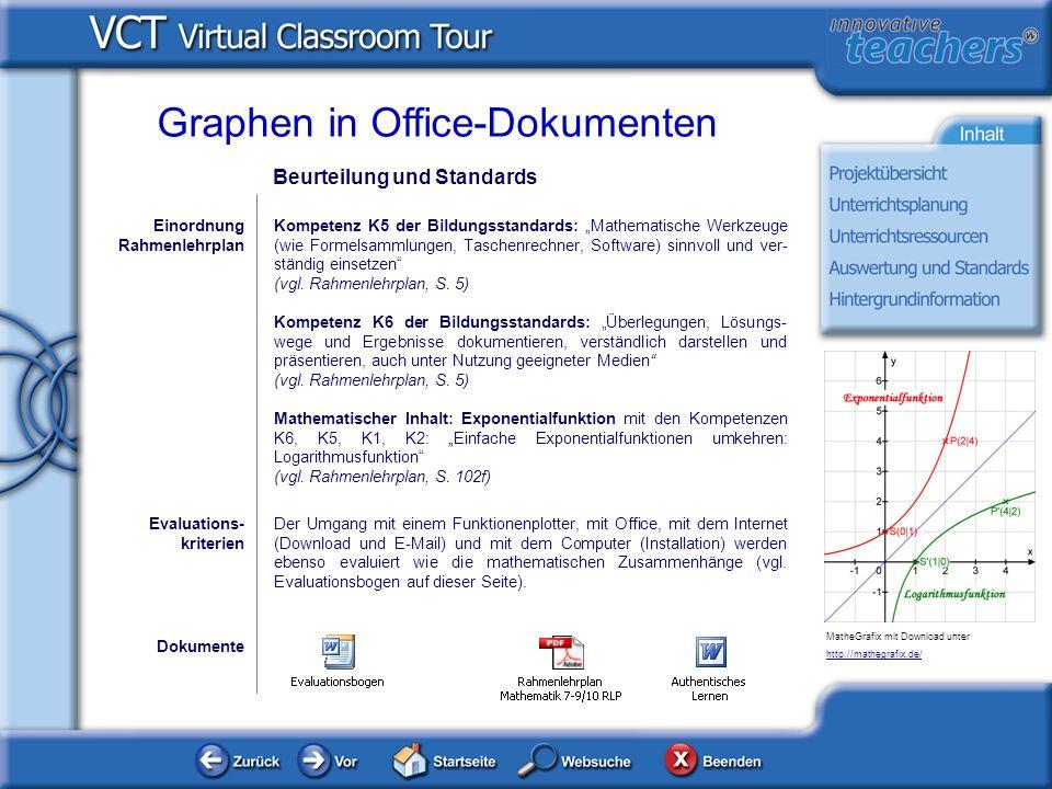 Beurteilung und Standards Der Umgang mit einem Funktionenplotter, mit Office, mit dem Internet (Download und E-Mail) und mit dem Computer (Installatio