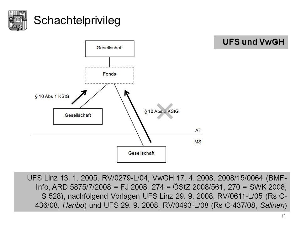 Schachtelprivileg 11 UFS und VwGH UFS Linz 13. 1. 2005, RV/0279-L/04, VwGH 17. 4. 2008, 2008/15/0064 (BMF- Info, ARD 5875/7/2008 = FJ 2008, 274 = ÖStZ