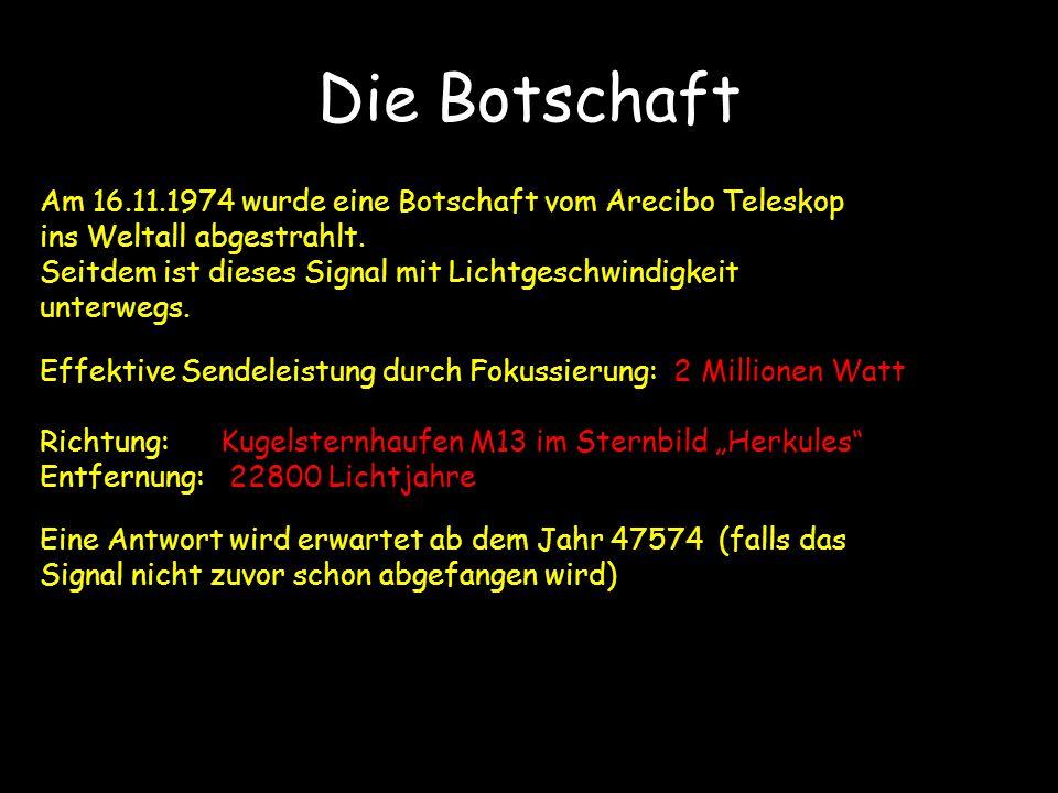 Die Botschaft Am 16.11.1974 wurde eine Botschaft vom Arecibo Teleskop ins Weltall abgestrahlt. Seitdem ist dieses Signal mit Lichtgeschwindigkeit unte
