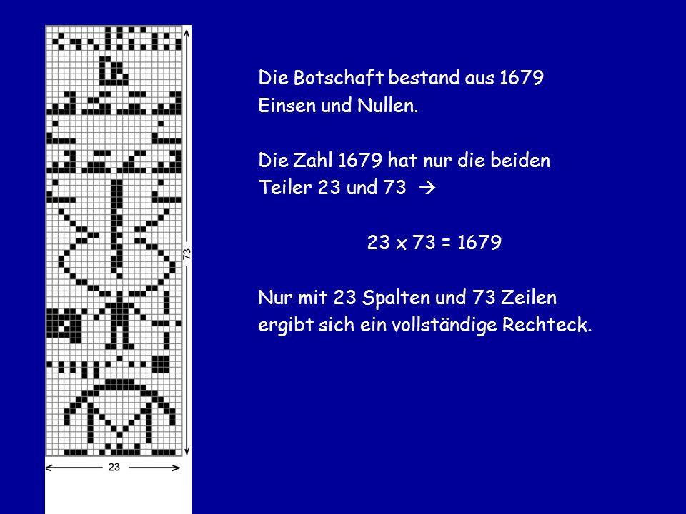 Die Botschaft bestand aus 1679 Einsen und Nullen. Die Zahl 1679 hat nur die beiden Teiler 23 und 73 23 x 73 = 1679 Nur mit 23 Spalten und 73 Zeilen er