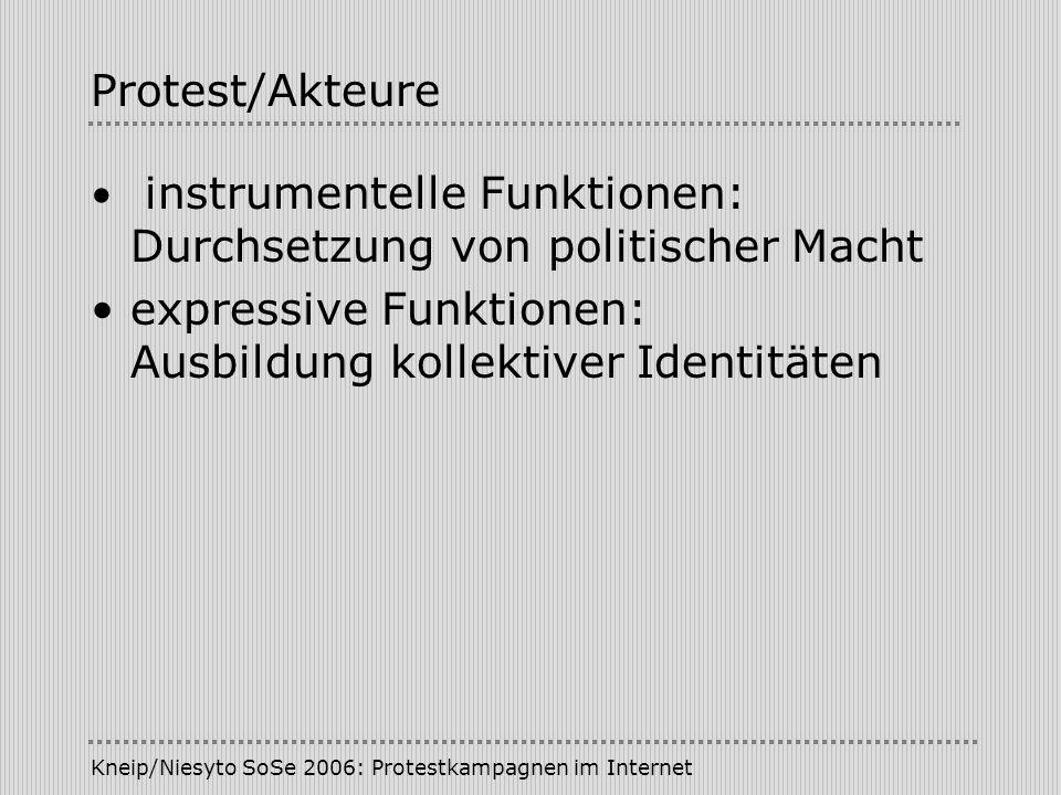 Kneip/Niesyto SoSe 2006: Protestkampagnen im Internet Protest/Akteure instrumentelle Funktionen: Durchsetzung von politischer Macht expressive Funktio