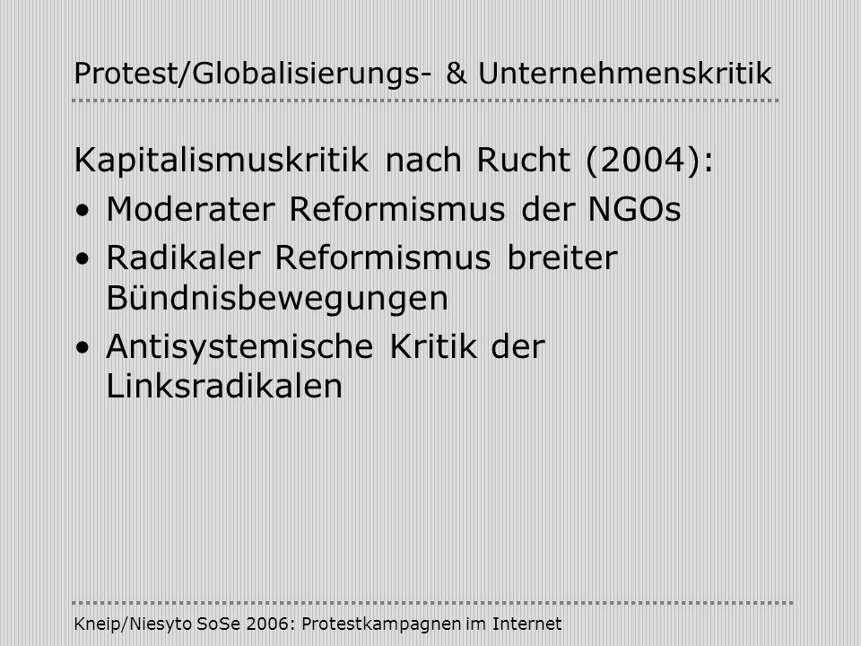Kneip/Niesyto SoSe 2006: Protestkampagnen im Internet Protest/Globalisierungs- & Unternehmenskritik Kapitalismuskritik nach Rucht (2004): Moderater Re