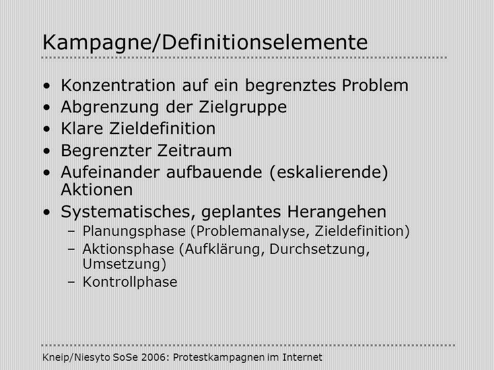 Kneip/Niesyto SoSe 2006: Protestkampagnen im Internet Kampagne/Definitionselemente Konzentration auf ein begrenztes Problem Abgrenzung der Zielgruppe