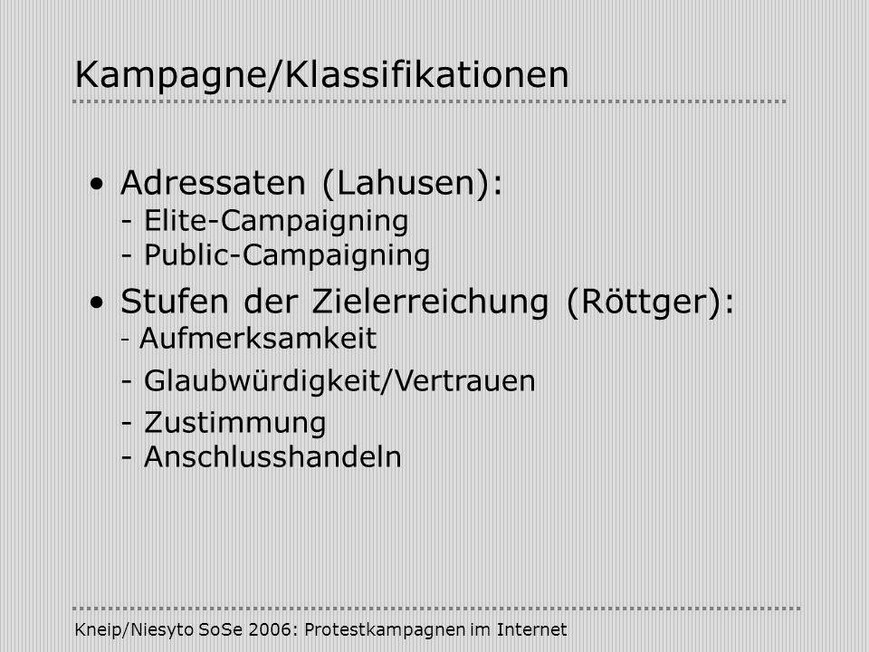 Kneip/Niesyto SoSe 2006: Protestkampagnen im Internet Kampagne/Klassifikationen Adressaten (Lahusen): - Elite-Campaigning - Public-Campaigning Stufen