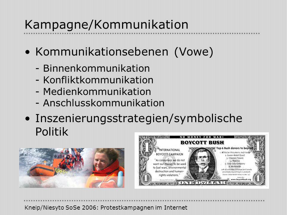 Kneip/Niesyto SoSe 2006: Protestkampagnen im Internet Kampagne/Kommunikation Kommunikationsebenen (Vowe) - Binnenkommunikation - Konfliktkommunikation