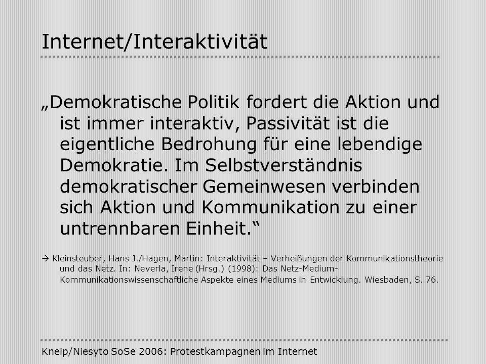 Kneip/Niesyto SoSe 2006: Protestkampagnen im Internet Internet/Interaktivität Demokratische Politik fordert die Aktion und ist immer interaktiv, Passi