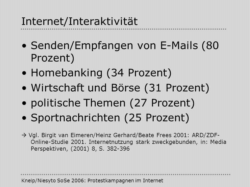Kneip/Niesyto SoSe 2006: Protestkampagnen im Internet Internet/Interaktivität Senden/Empfangen von E-Mails (80 Prozent) Homebanking (34 Prozent) Wirts