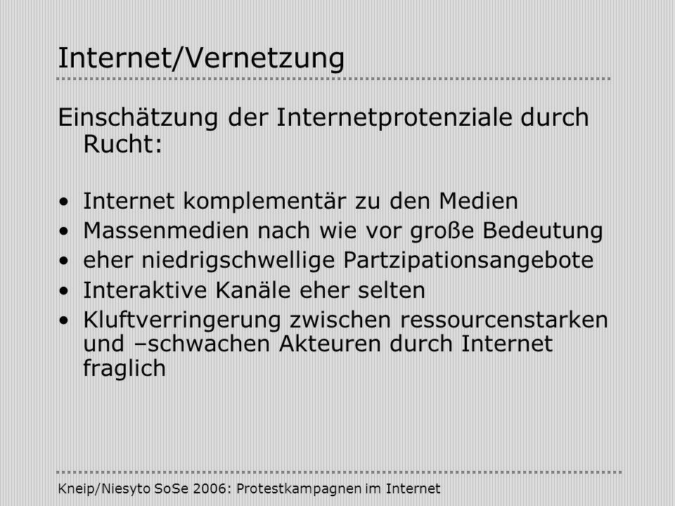 Kneip/Niesyto SoSe 2006: Protestkampagnen im Internet Internet/Vernetzung Einschätzung der Internetprotenziale durch Rucht: Internet komplementär zu d