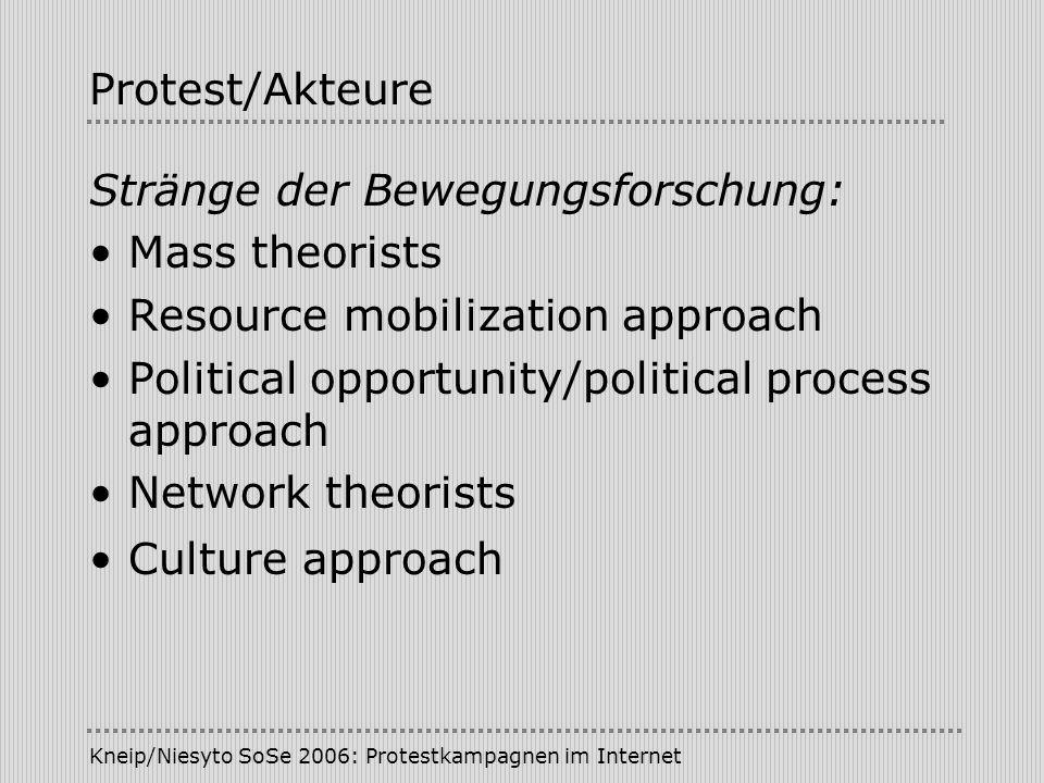 Kneip/Niesyto SoSe 2006: Protestkampagnen im Internet Protest/Akteure Stränge der Bewegungsforschung: Mass theorists Resource mobilization approach Po