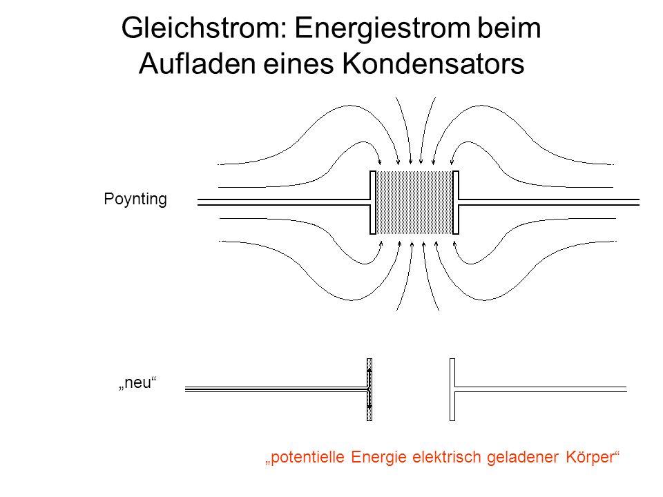 Gleichstrom: Energiestrom beim Aufladen eines Kondensators Poynting neu potentielle Energie elektrisch geladener Körper