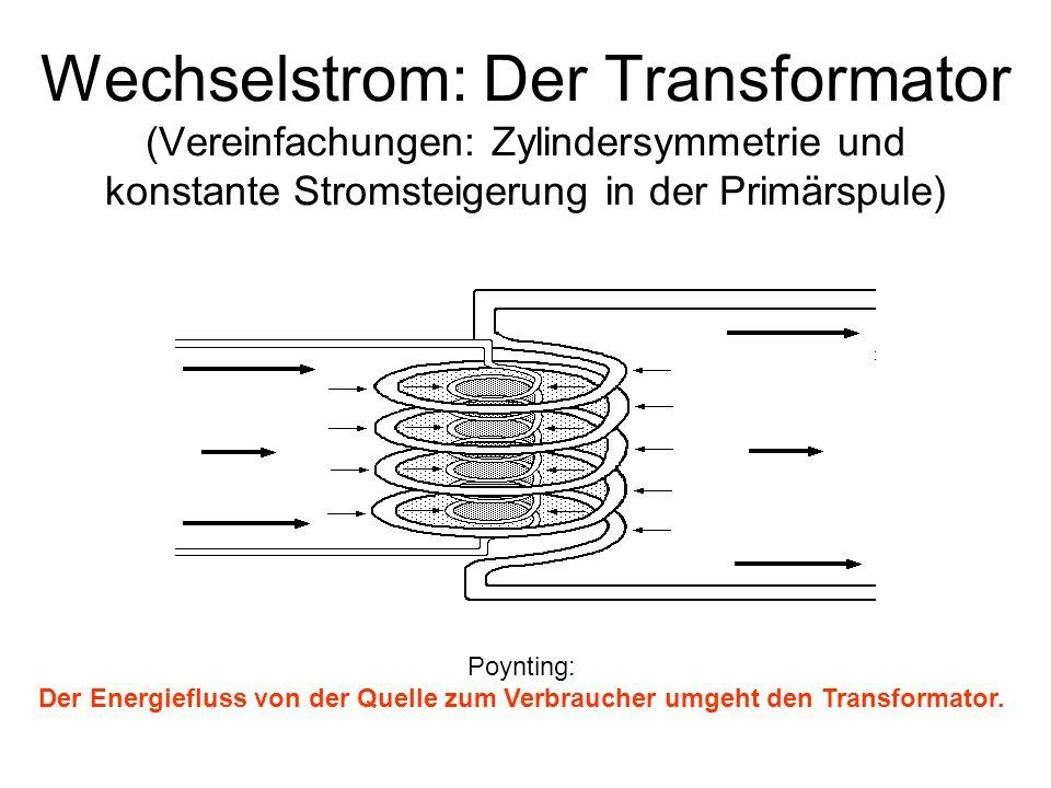 Wechselstrom: Der Transformator (Vereinfachungen: Zylindersymmetrie und konstante Stromsteigerung in der Primärspule) Poynting: Der Energiefluss von d