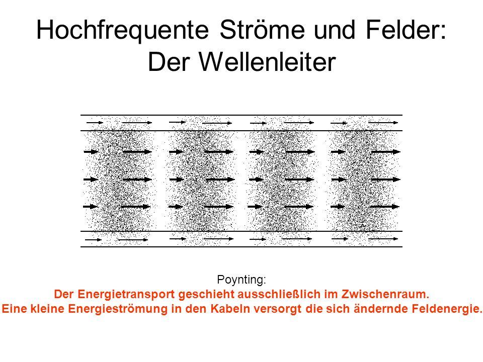 Hochfrequente Ströme und Felder: Der Wellenleiter Poynting: Der Energietransport geschieht ausschließlich im Zwischenraum. Eine kleine Energieströmung
