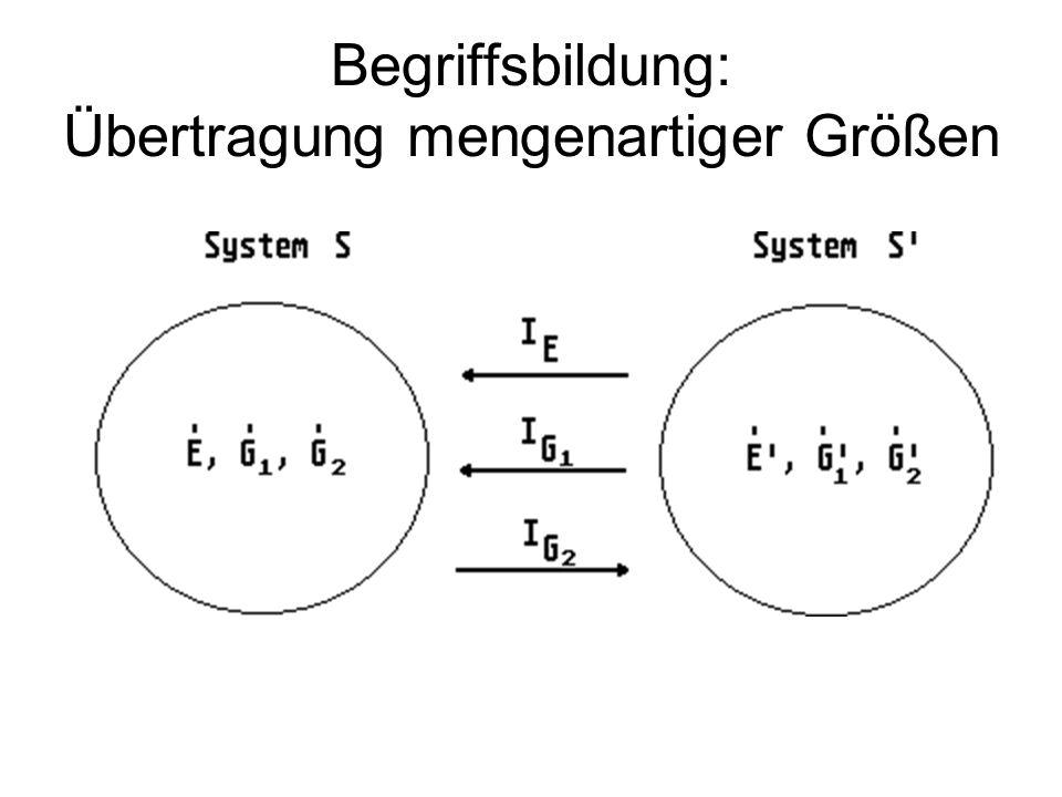 Begriffsbildung: Übertragung mengenartiger Größen