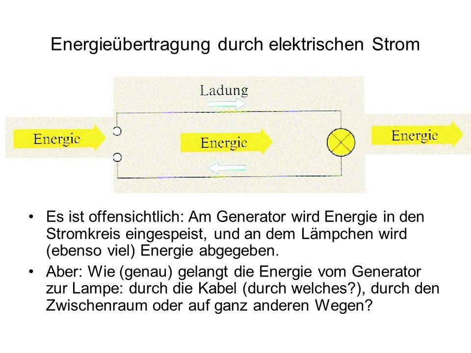 Energieübertragung durch elektrischen Strom Es ist offensichtlich: Am Generator wird Energie in den Stromkreis eingespeist, und an dem Lämpchen wird (