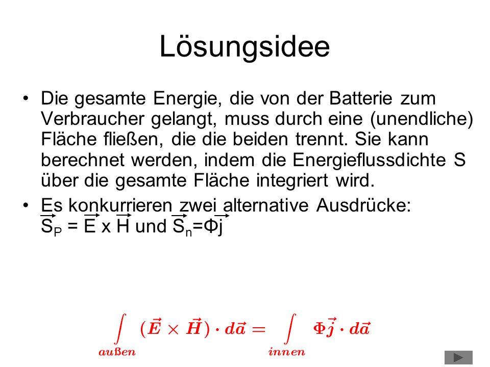 Lösungsidee Die gesamte Energie, die von der Batterie zum Verbraucher gelangt, muss durch eine (unendliche) Fläche fließen, die die beiden trennt. Sie