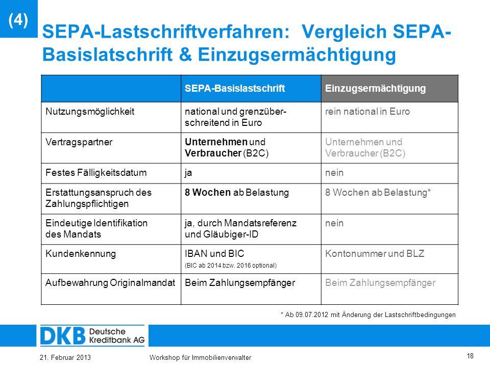 21. Februar 2013Workshop für Immobilienverwalter 17 SEPA-Lastschriftverfahren SEPA-Firmenlastschriftverfahren - Vorlage und Rückgabefristen (4)