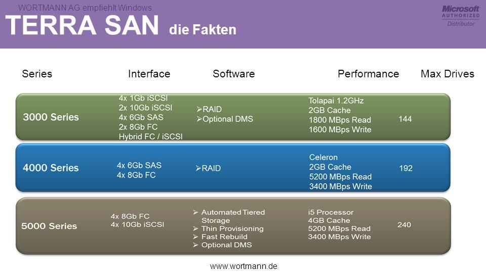 www.wortmann.de WORTMANN AG empfiehlt Windows. TERRA SAN die Fakten Series Interface Software Performance Max Drives