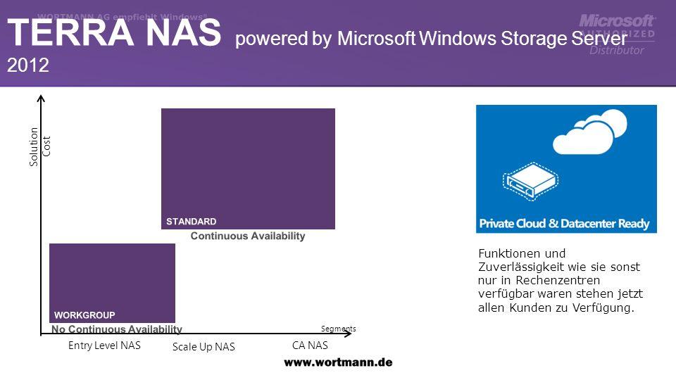 Funktionen und Zuverlässigkeit wie sie sonst nur in Rechenzentren verfügbar waren stehen jetzt allen Kunden zu Verfügung. TERRA NAS powered by Microso