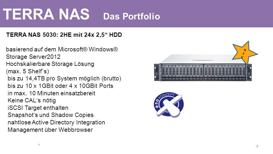 TERRA NAS Das Portfolio TERRA NAS 5030: 2HE mit 24x 2,5 HDD basierend auf dem Microsoft® Windows® Storage Server2012 Hochskalierbare Storage Lösung (m