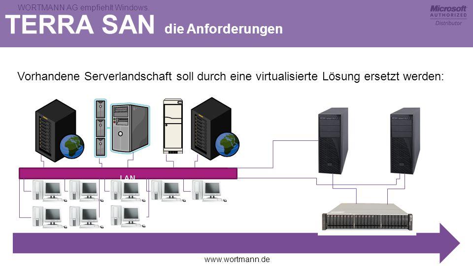 www.wortmann.de WORTMANN AG empfiehlt Windows. Vorhandene Serverlandschaft soll durch eine virtualisierte Lösung ersetzt werden: LAN TERRA SAN die Anf