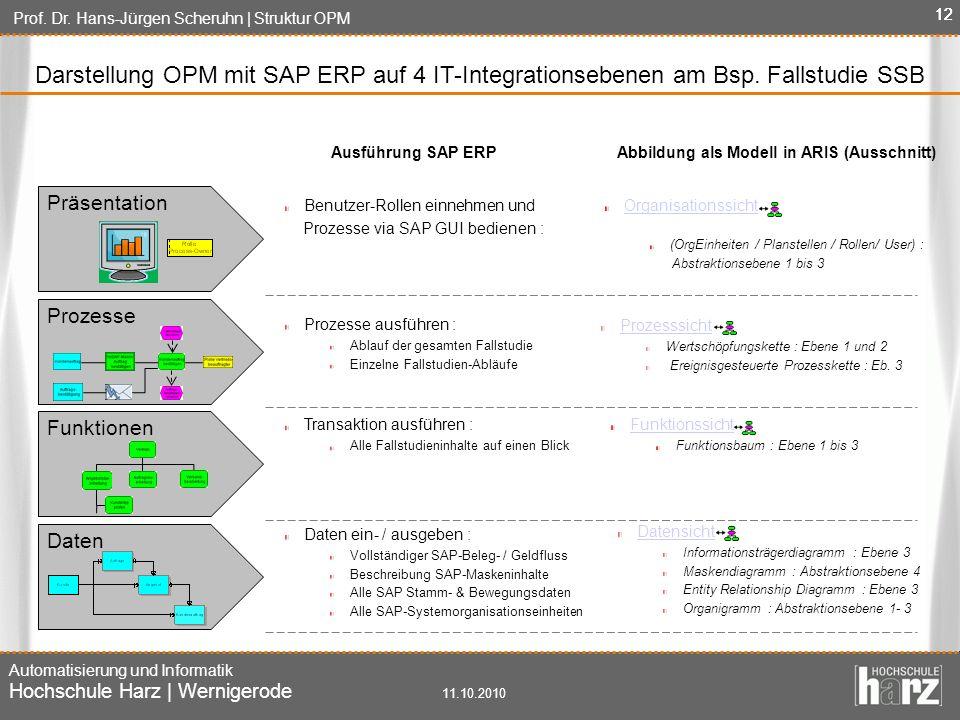 Prof. Dr. Hans-Jürgen Scheruhn | Struktur OPM Automatisierung und Informatik Hochschule Harz | Wernigerode 11.10.2010 12 Präsentation Prozesse Daten B