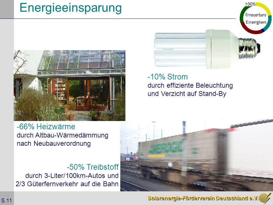 Solarenergie-Förderverein Deutschland e.V. S.11 Energieeinsparung -50% Treibstoff durch 3-Liter/100km-Autos und 2/3 Güterfernverkehr auf die Bahn -10%