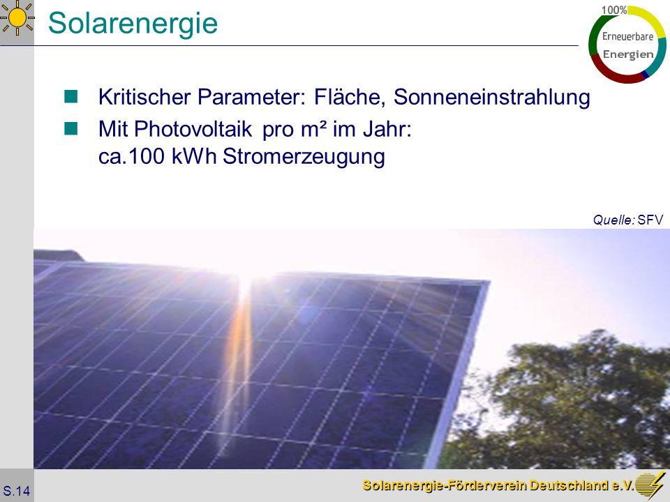 Solarenergie-Förderverein Deutschland e.V. S.14 Solarenergie Kritischer Parameter: Fläche, Sonneneinstrahlung Mit Photovoltaik pro m² im Jahr: ca.100