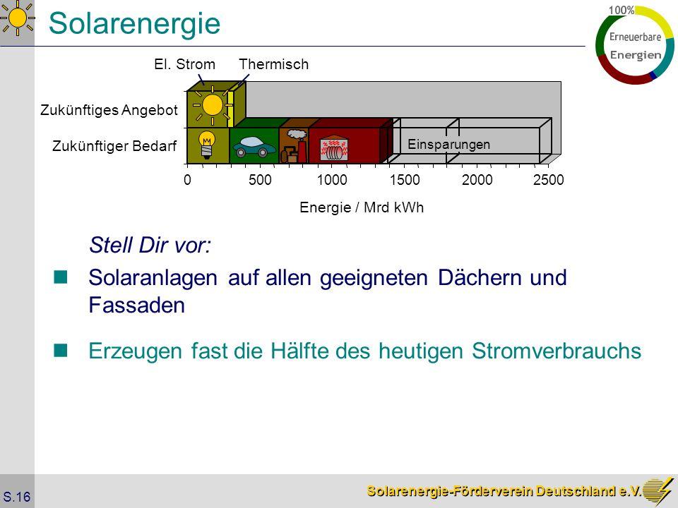 Solarenergie-Förderverein Deutschland e.V. S.16 Solarenergie Stell Dir vor: Solaranlagen auf allen geeigneten Dächern und Fassaden Erzeugen fast die H