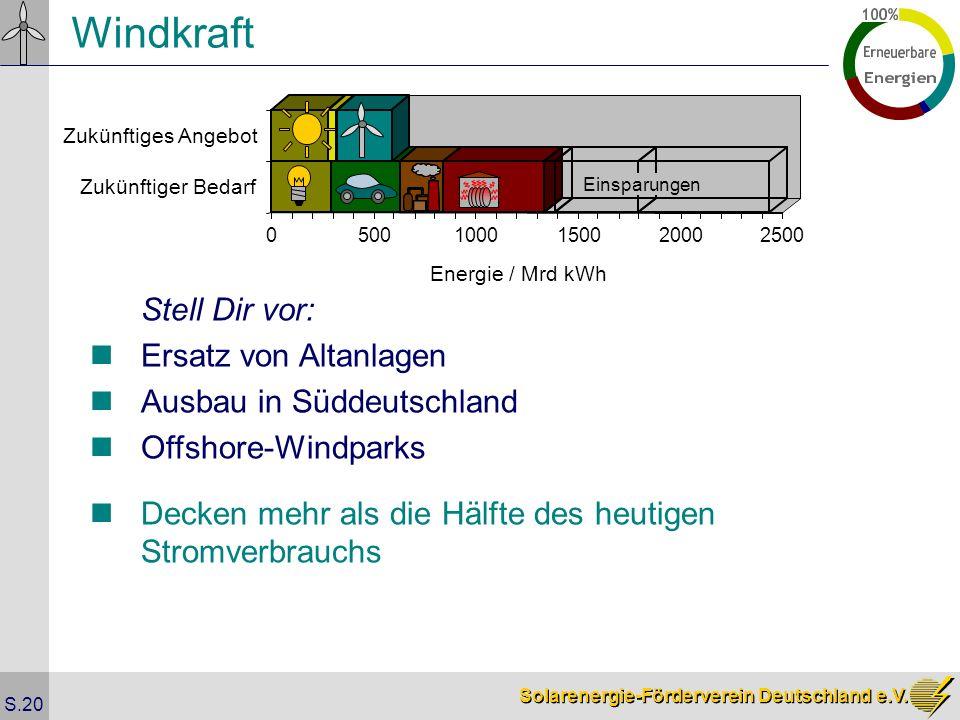 Solarenergie-Förderverein Deutschland e.V. S.20 Windkraft Stell Dir vor: Ersatz von Altanlagen Ausbau in Süddeutschland Offshore-Windparks Decken mehr