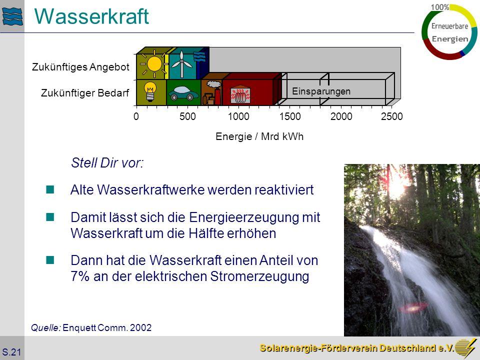 Solarenergie-Förderverein Deutschland e.V. S.21 Wasserkraft Stell Dir vor: Alte Wasserkraftwerke werden reaktiviert Damit lässt sich die Energieerzeug