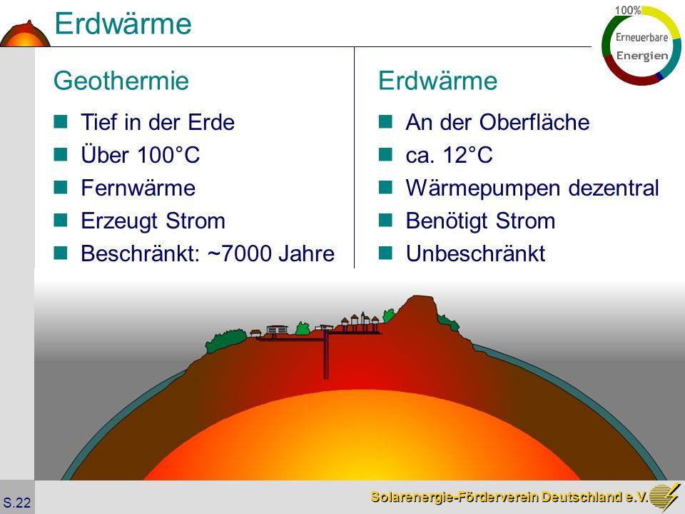Solarenergie-Förderverein Deutschland e.V. S.22 Tief in der Erde Über 100°C Fernwärme Erzeugt Strom Beschränkt: ~7000 Jahre GeothermieErdwärme An der
