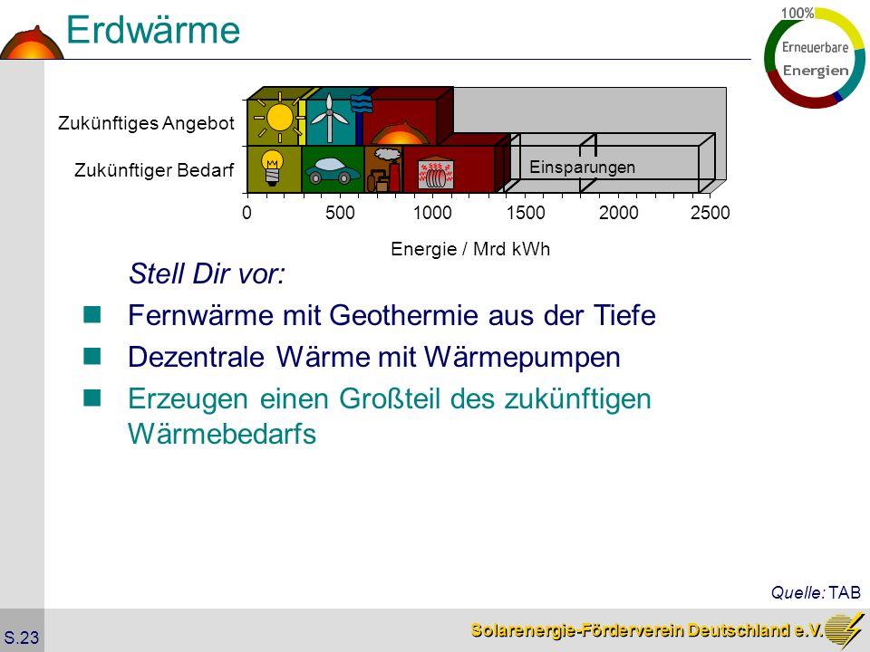 Solarenergie-Förderverein Deutschland e.V. S.23 Stell Dir vor: Fernwärme mit Geothermie aus der Tiefe Dezentrale Wärme mit Wärmepumpen Erzeugen einen
