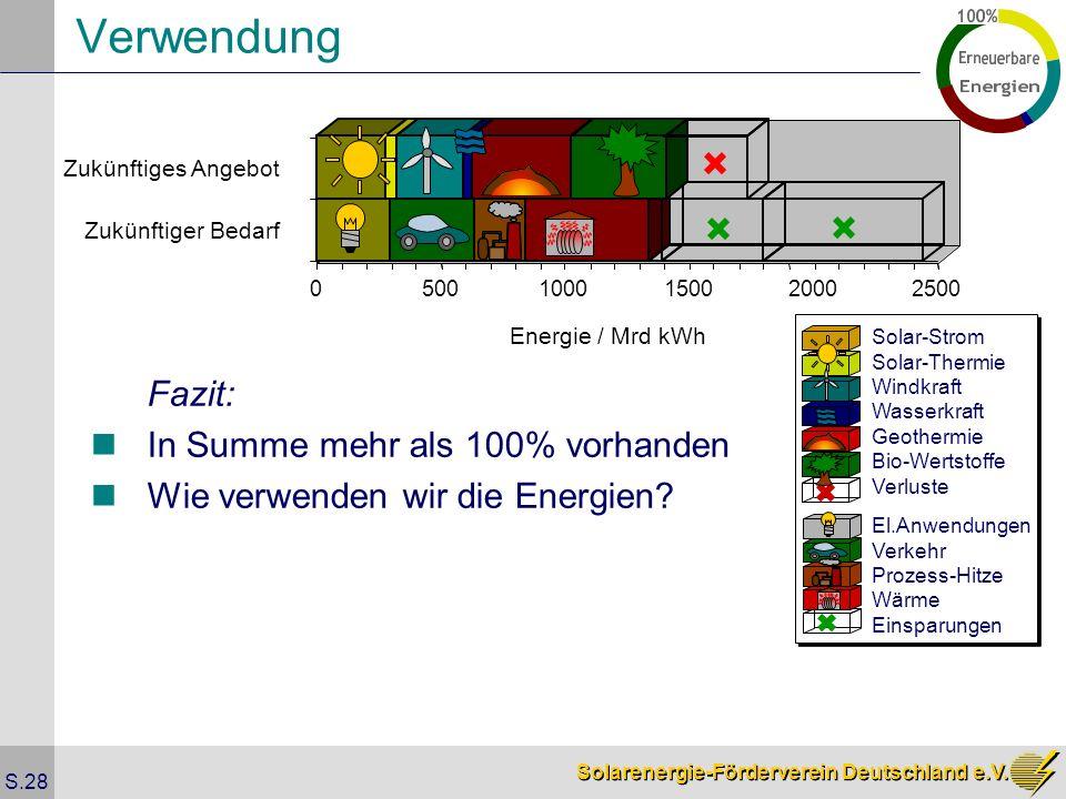 Solarenergie-Förderverein Deutschland e.V. S.28 Verwendung Fazit: In Summe mehr als 100% vorhanden Wie verwenden wir die Energien? 0500100015002000250