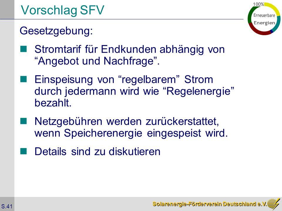 Solarenergie-Förderverein Deutschland e.V. S.41 Vorschlag SFV Gesetzgebung: Stromtarif für Endkunden abhängig von Angebot und Nachfrage. Einspeisung v