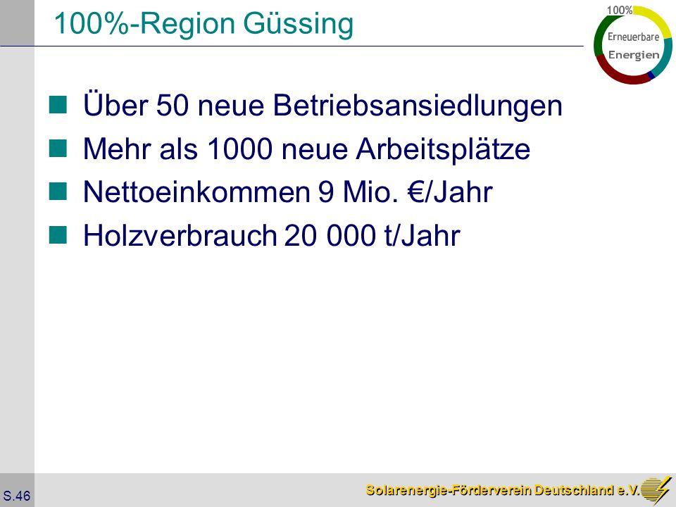 Solarenergie-Förderverein Deutschland e.V. S.46 100%-Region Güssing Über 50 neue Betriebsansiedlungen Mehr als 1000 neue Arbeitsplätze Nettoeinkommen