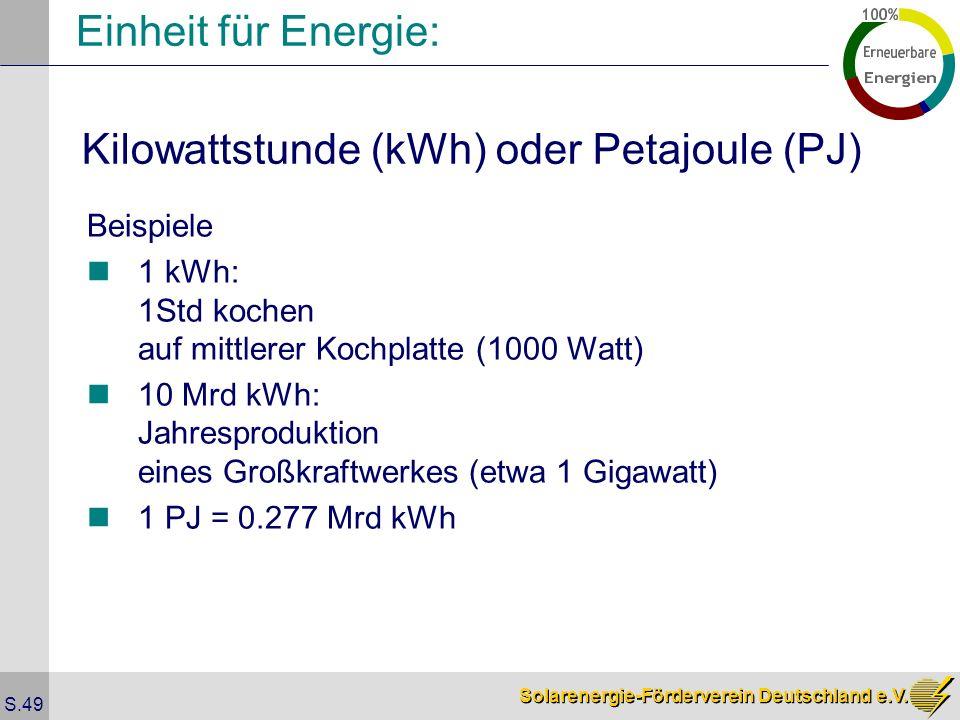 Solarenergie-Förderverein Deutschland e.V. S.49 Einheit für Energie: Beispiele 1 kWh: 1Std kochen auf mittlerer Kochplatte (1000 Watt) 10 Mrd kWh: Jah