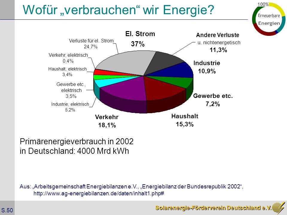 Solarenergie-Förderverein Deutschland e.V. S.50 Wofür verbrauchen wir Energie? Primärenergieverbrauch in 2002 in Deutschland: 4000 Mrd kWh Haushalt, e