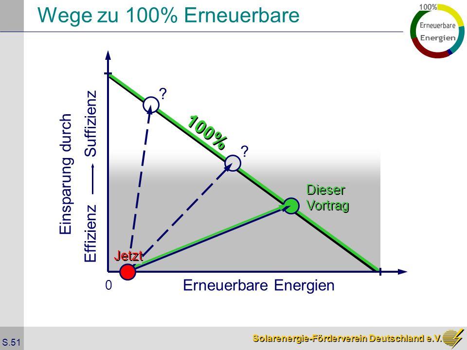 Solarenergie-Förderverein Deutschland e.V. S.51 Wege zu 100% Erneuerbare Erneuerbare Energien Suffizienz Effizienz 0 Dieser Vortrag Dieser Vortrag Jet