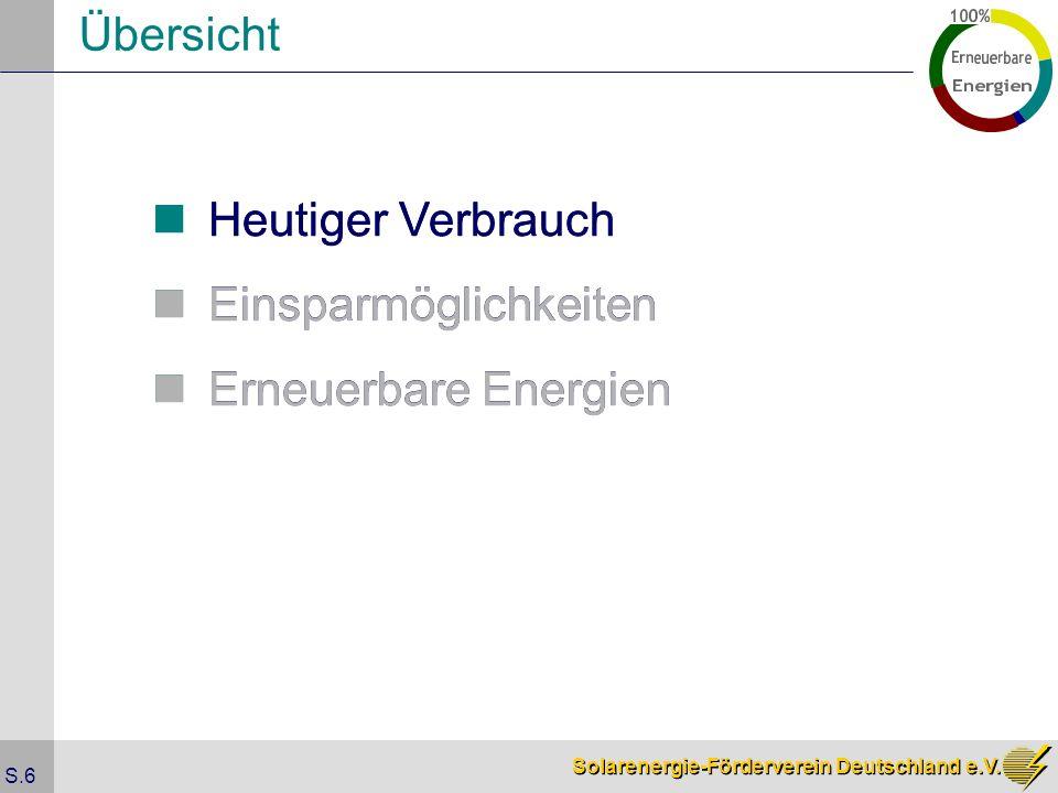 Solarenergie-Förderverein Deutschland e.V. S.6 Übersicht Heutiger Verbrauch Einsparmöglichkeiten Erneuerbare Energien Heutiger Verbrauch Einsparmöglic