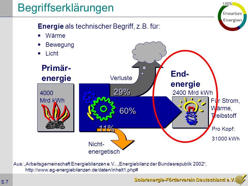 Solarenergie-Förderverein Deutschland e.V. S.7 Begriffserklärungen Aus: Arbeitsgemeinschaft Energiebilanzen e.V., Energiebilanz der Bundesrepublik 200