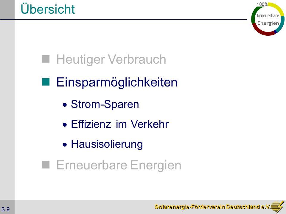 Solarenergie-Förderverein Deutschland e.V. S.9 Übersicht Heutiger Verbrauch Einsparmöglichkeiten Strom-Sparen Effizienz im Verkehr Hausisolierung Erne