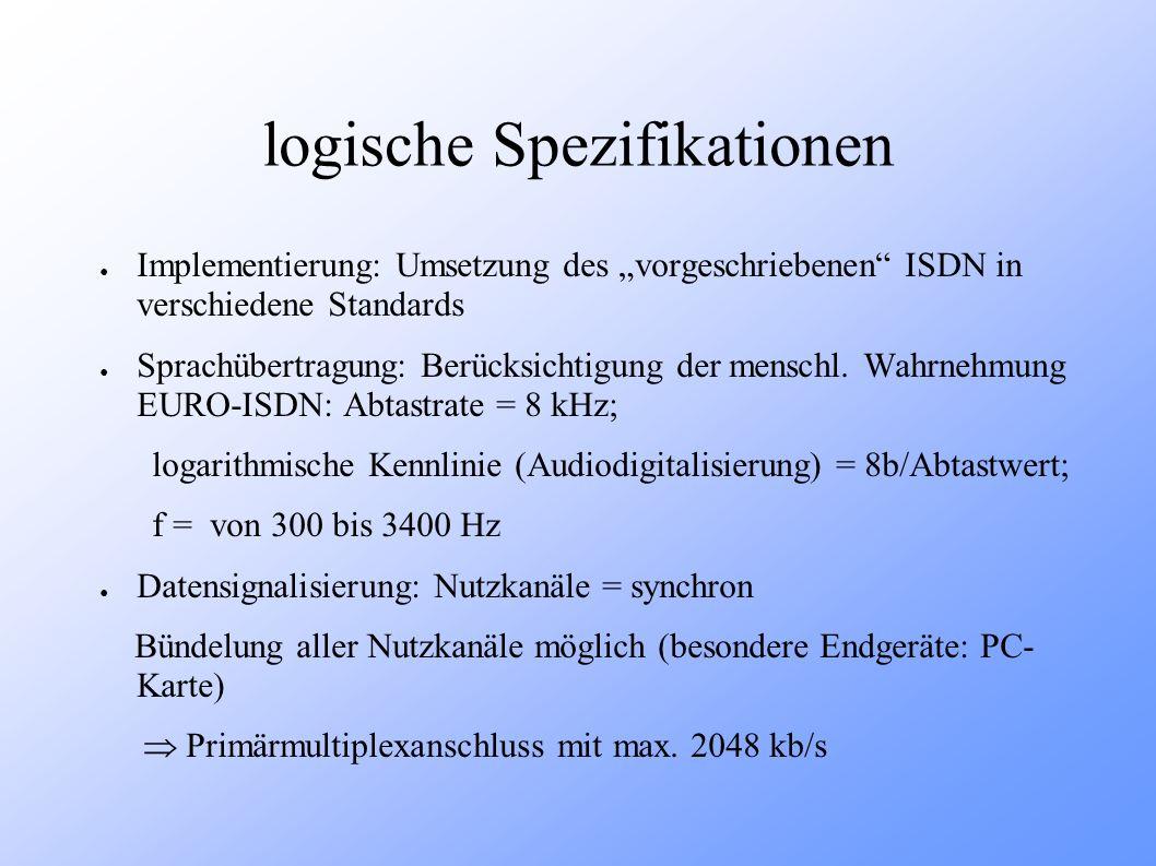logische Spezifikationen Implementierung: Umsetzung des vorgeschriebenen ISDN in verschiedene Standards Sprachübertragung: Berücksichtigung der mensch