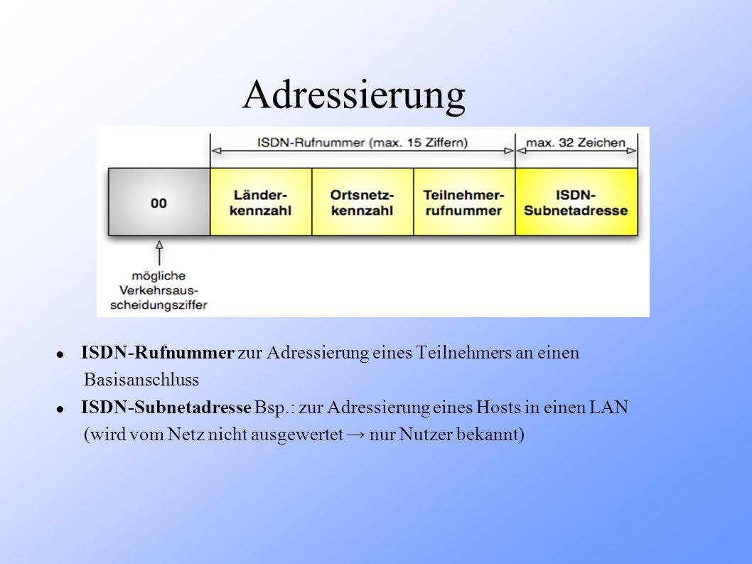 Adressierung ISDN-Rufnummer zur Adressierung eines Teilnehmers an einen Basisanschluss ISDN-Subnetadresse Bsp.: zur Adressierung eines Hosts in einen