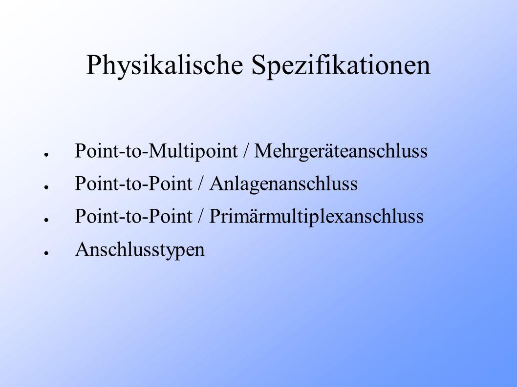 Point-to-Multipoint / Mehrgeräteanschluss: maximal 8 Endgeräte Vergabe von bis zu 10 verschiedene Rufnummern