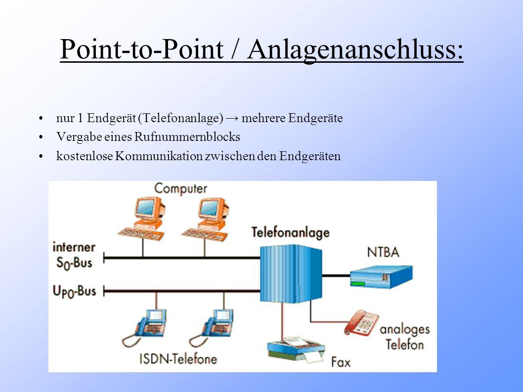 Point-to-Point / Primärmultiplexanschluss: Anbindung ans ISDN-Netz über 2 Kupfer-/ 1 Koaxialader(n) oder 2 Lichtwellenleiter 30 Nutzkanäle + 1 Synchronisierungskanal + 1 Signalisierungs-/ Steuerkanal