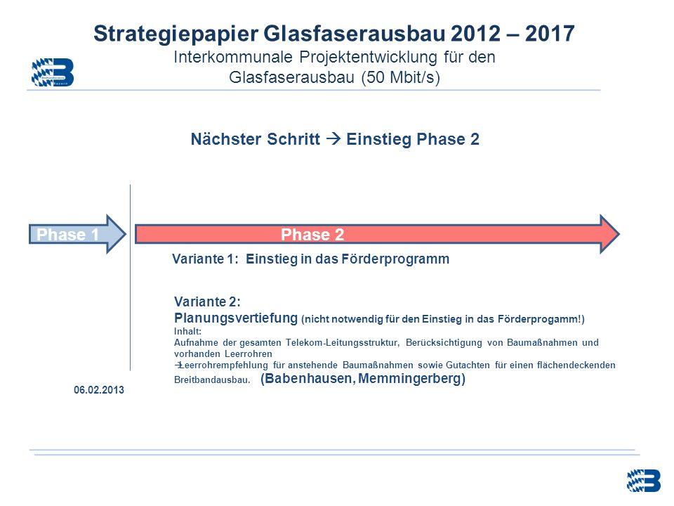 Strategiepapier Glasfaserausbau 2012 – 2017 Interkommunale Projektentwicklung für den Glasfaserausbau (50 Mbit/s) Nächster Schritt Einstieg Phase 2 Ph