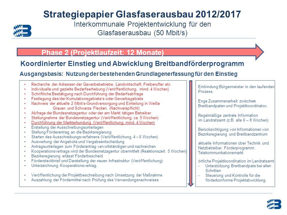 Strategiepapier Glasfaserausbau 2012/2017 Interkommunale Projektentwicklung für den Glasfaserausbau (50 Mbit/s) Koordinierter Einstieg und Abwicklung