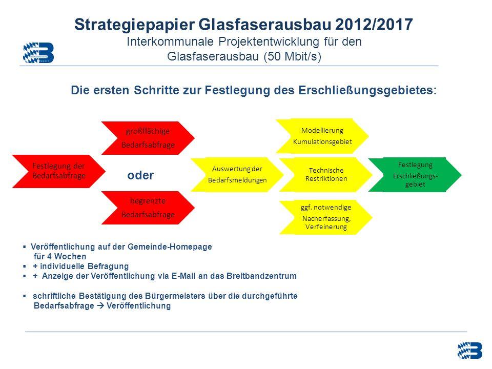 Strategiepapier Glasfaserausbau 2012/2017 Interkommunale Projektentwicklung für den Glasfaserausbau (50 Mbit/s) Festlegung der Bedarfsabfrage großfläc