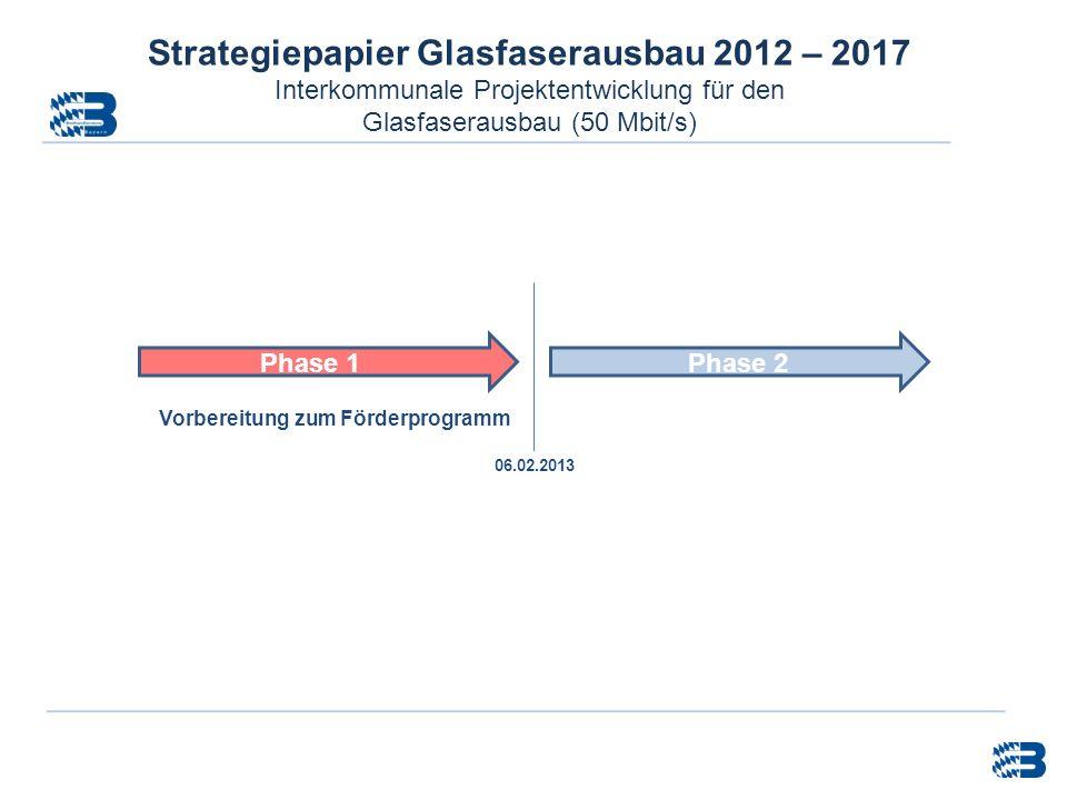 Strategiepapier Glasfaserausbau 2012 – 2017 Interkommunale Projektentwicklung für den Glasfaserausbau (50 Mbit/s) Phase 1Phase 2 Vorbereitung zum Förd