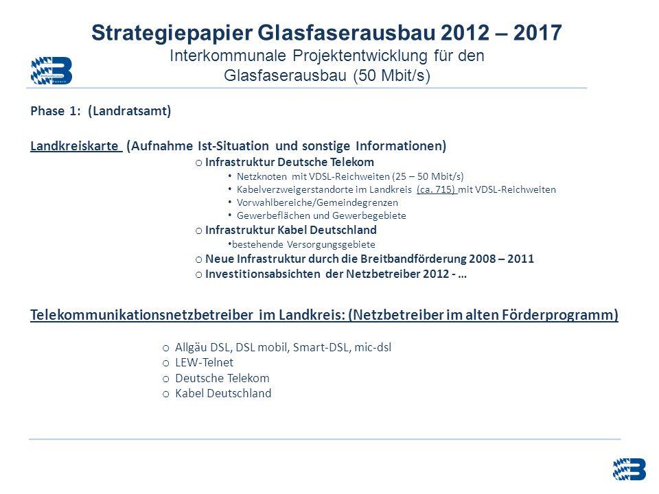 Strategiepapier Glasfaserausbau 2012 – 2017 Interkommunale Projektentwicklung für den Glasfaserausbau (50 Mbit/s) Phase 1: (Landratsamt) Landkreiskart